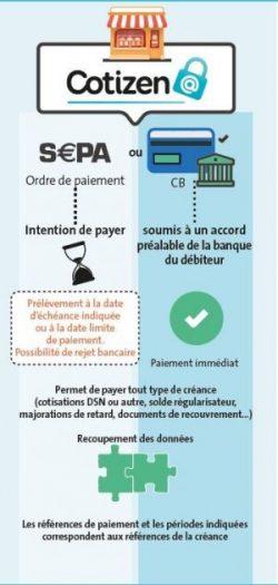 Affiche cotizen pour paiement