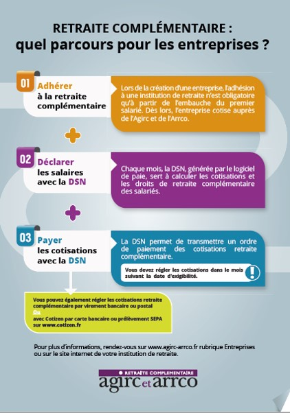 Affiche 1 parcours pour payer les cotisations retraite