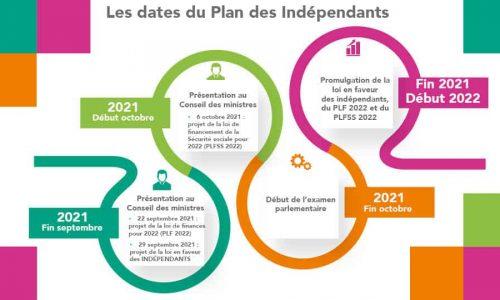 dates calendrier plan indépendants macron